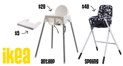 Astounding High Chair Debate Caraccident5 Cool Chair Designs And Ideas Caraccident5Info