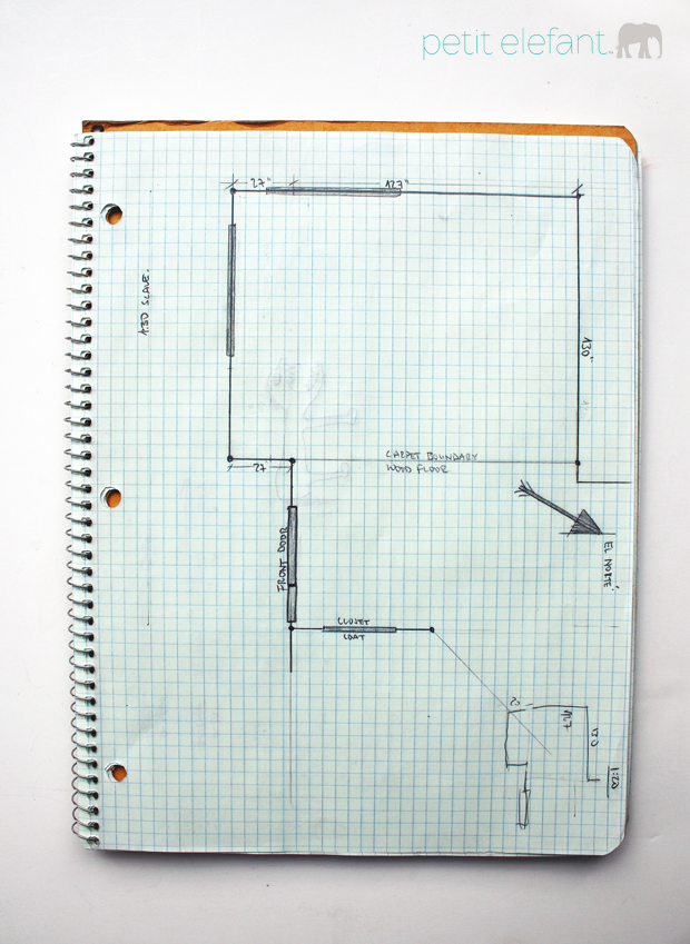 study design layout